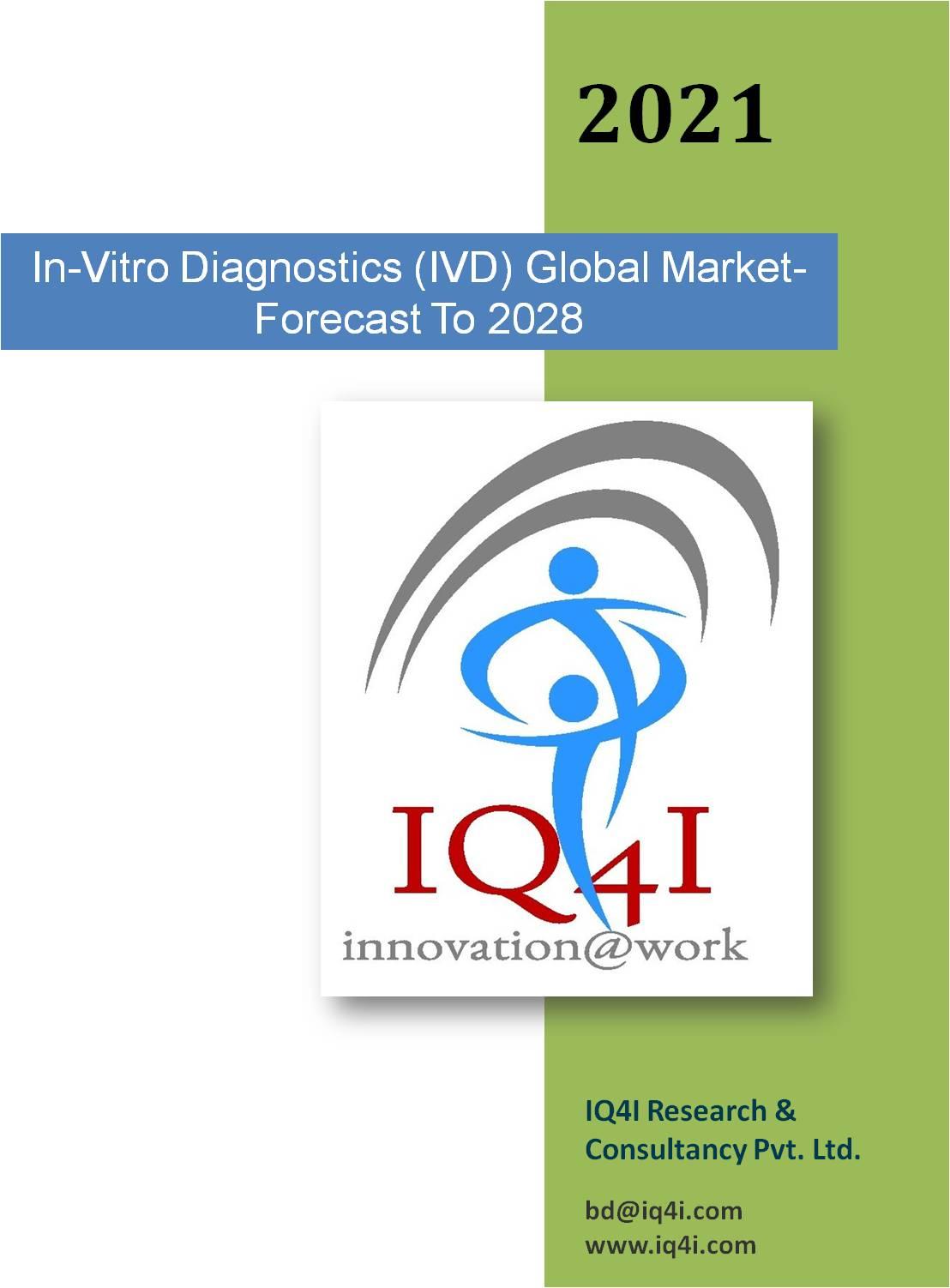 In Vitro Diagnostics Global market - Forecast to 2028